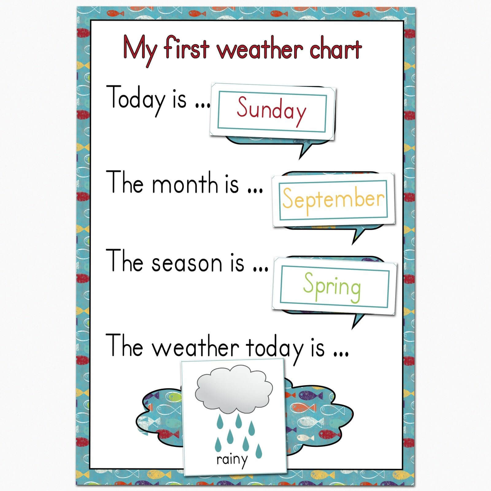 Preschool Weather Chart | Plan To Keep Mine On The Fridge In Kids Weather Report Template