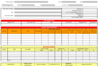 Production Analysis Report – with regard to Company Analysis Report Template
