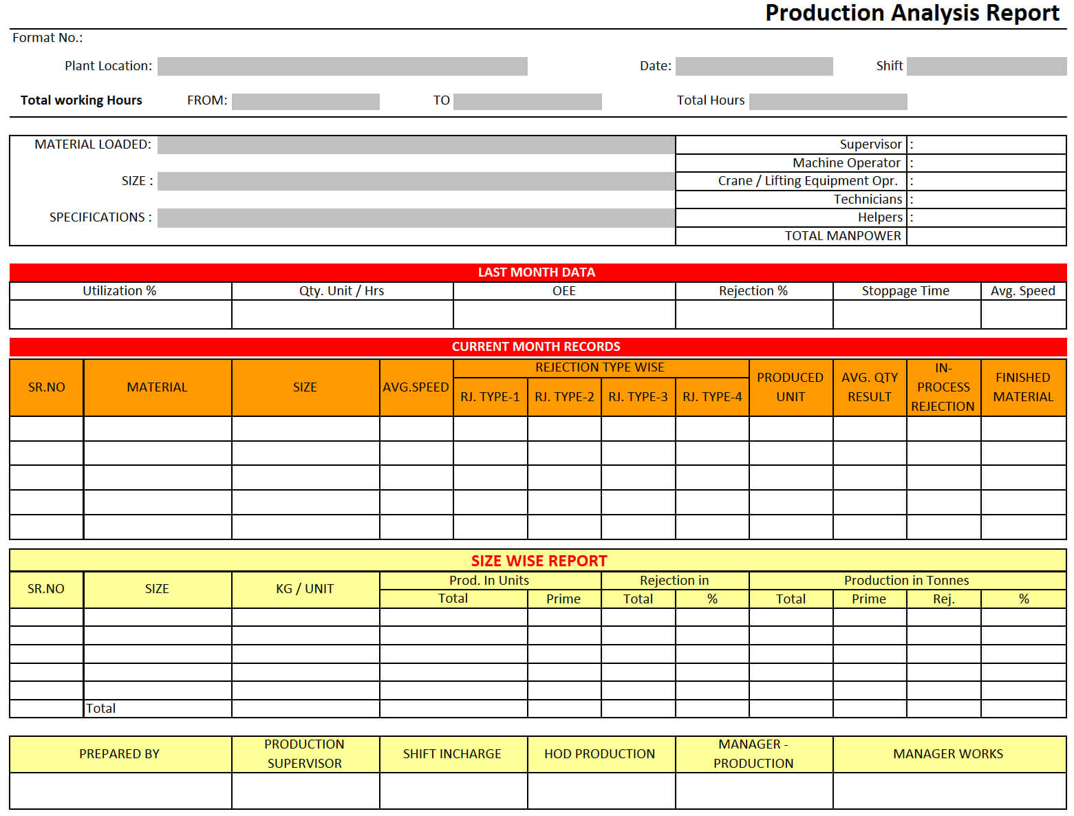 Production Analysis Report - with regard to Company Analysis Report Template