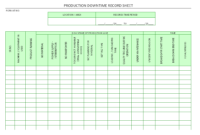 Production Downtime Record Sheet – in Machine Breakdown Report Template