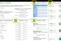 Project Charter Template Ppt – Project Management Templates inside Team Charter Template Powerpoint