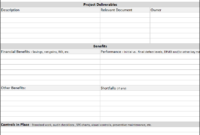 Project Closure Template | Continuous Improvement Toolkit pertaining to Closure Report Template