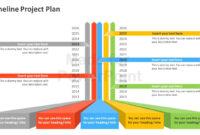 Project Gantt Chart Powerpoint Template Slidemodel inside Project Schedule Template Powerpoint