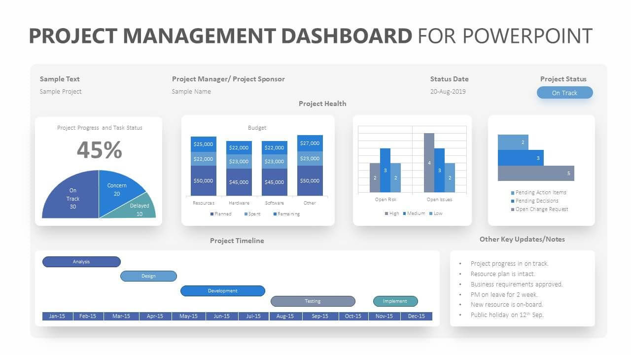 Project Management Dashboard For Powerpoint. Related In Project Dashboard Template Powerpoint Free