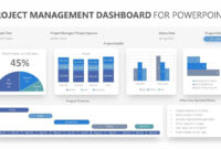 Project Management Dashboard For Powerpoint. Related within Powerpoint Dashboard Template Free