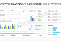 Project Management Dashboard Powerpoint Template – Pslides pertaining to Project Dashboard Template Powerpoint Free