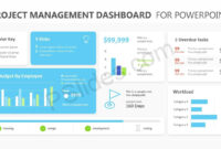 Project Management Dashboard Powerpoint Template – Pslides with Project Dashboard Template Powerpoint Free