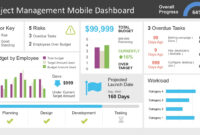 Project Management Dashboard Powerpoint Template regarding Project Dashboard Template Powerpoint Free