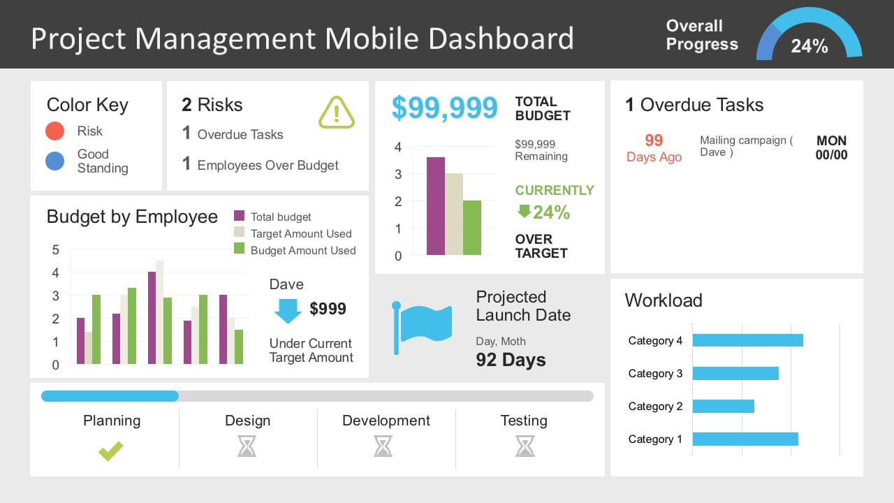 Project Management Dashboard Powerpoint Template with What Is Template In Powerpoint