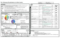 Project Management Report Example Weekly Status Template Ppt with regard to Project Manager Status Report Template