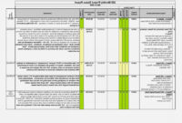 Project Management Report Template Excel And Project Status intended for Weekly Status Report Template Excel