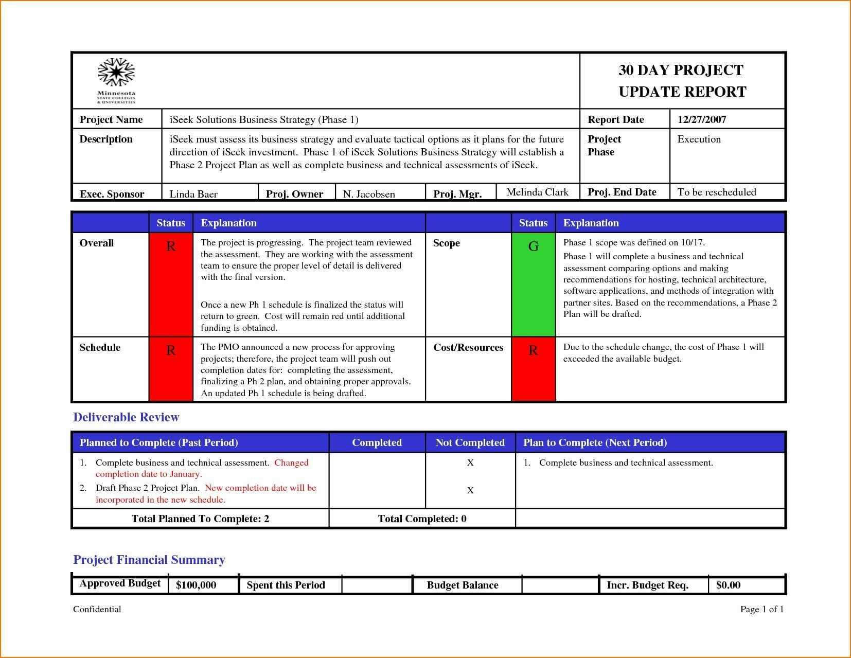 Project Management Report Template Status Ideas Team Excel for Weekly Status Report Template Excel