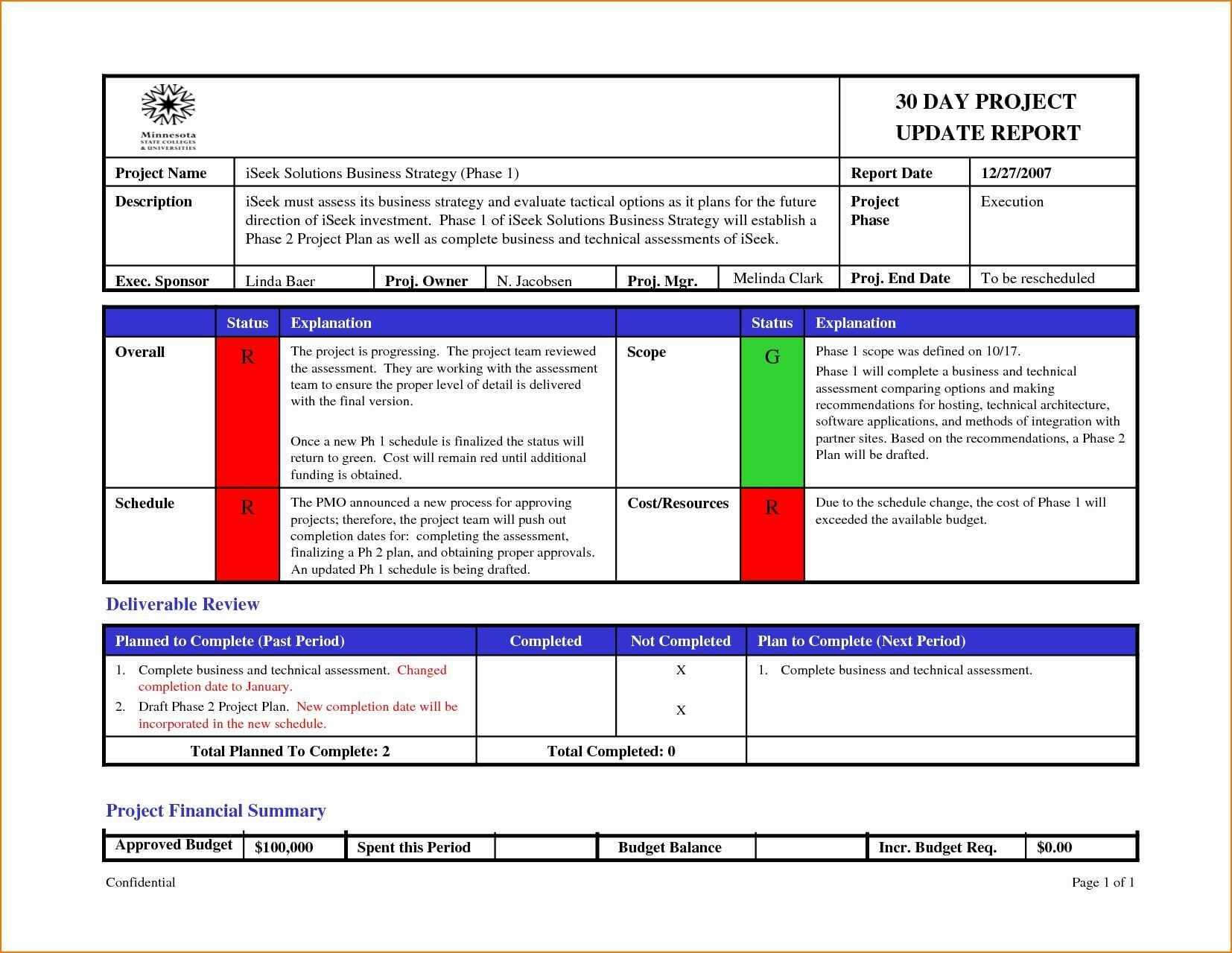 Project Management Status Report Template - Atlantaauctionco within Project Management Status Report Template