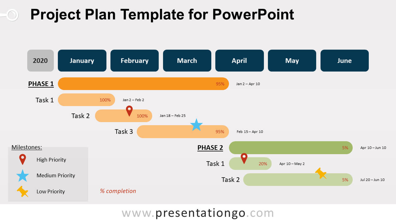 Project Plan Template For Powerpoint - Presentationgo regarding Project Schedule Template Powerpoint