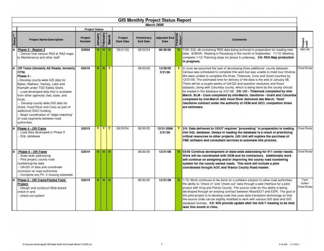 Project Progress Report Template | Project Management in Weekly Status Report Template Excel