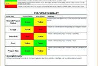 Project Report Pdf And Excel Samples Stepsinnaps Throughout throughout Project Management Final Report Template