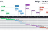 Project Schedule Template Powerpoint – Printable Schedule for Project Schedule Template Powerpoint