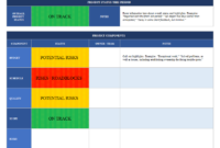 Project Status Report Excel Spreadsheet Sample | Templates At for Qa Weekly Status Report Template