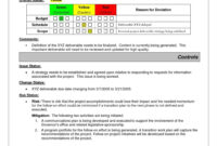 Project Status Report Sample | Project Status Report Inside Incident Summary Report Template