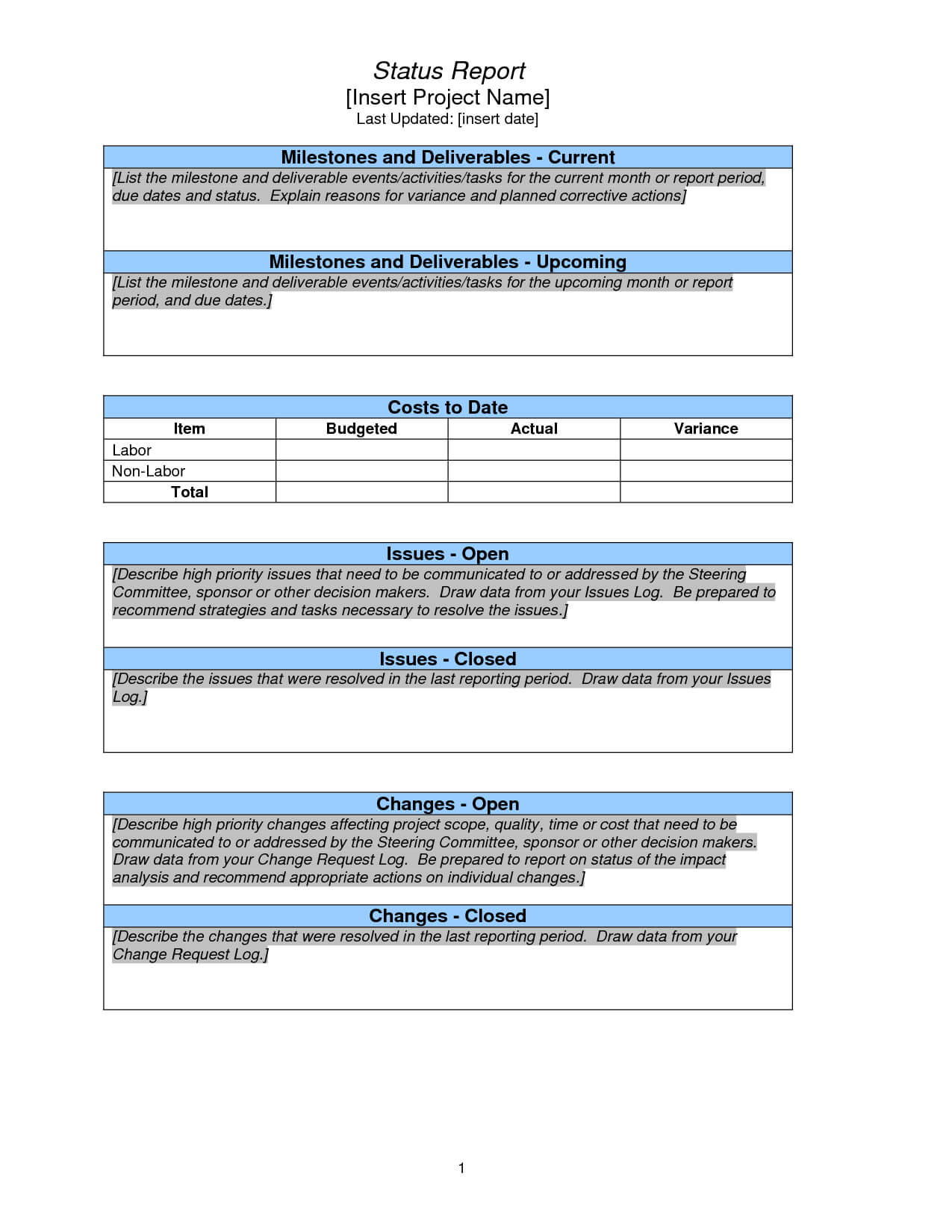 Project Status Report Sample   Project Status Report pertaining to Project Analysis Report Template
