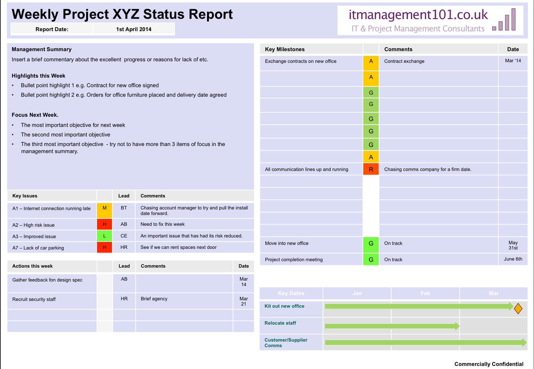 Project Summary On A Page Status Template: Single Page Report With One Page Status Report Template