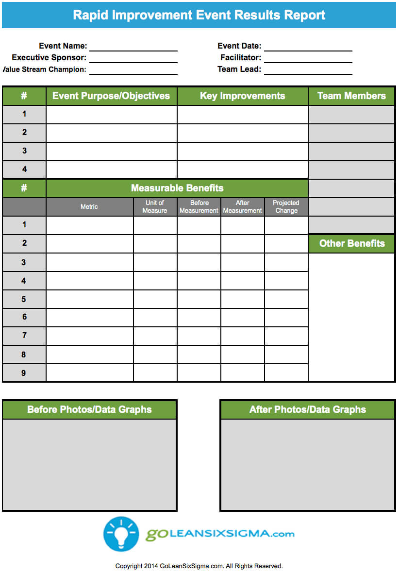 Rapid Improvement Event – Results Report - Goleansixsigma Pertaining To Improvement Report Template