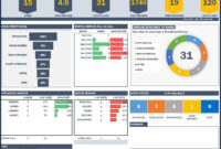 Recruitment Manager – Excel Template | Excel Dashboard in Hr Management Report Template