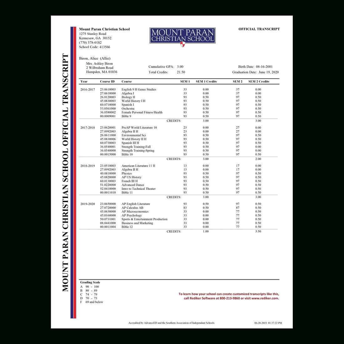 Report Card Software - Grade Management | Rediker Software pertaining to Country Report Template Middle School