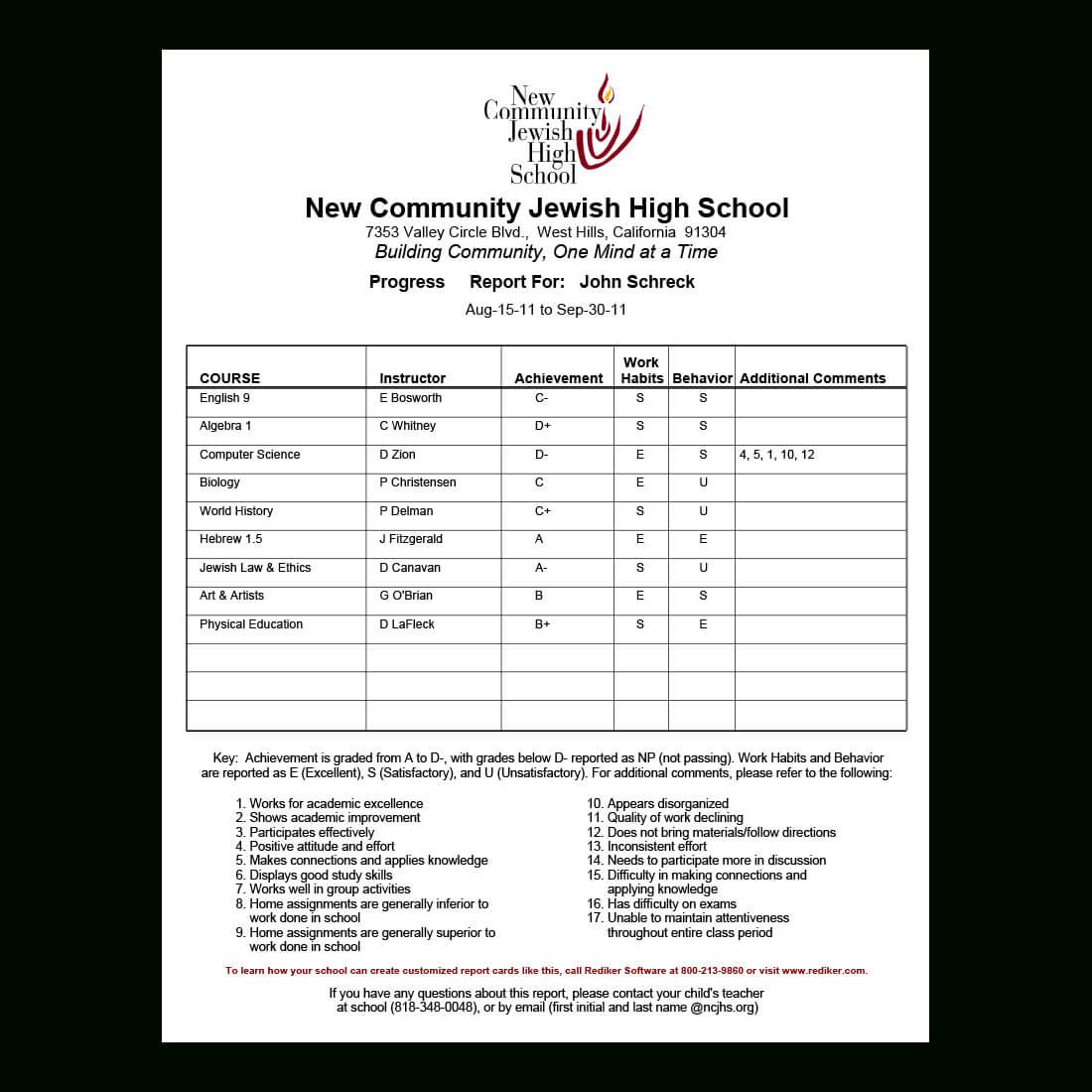 Report Card Software - Grade Management   Rediker Software with Summer School Progress Report Template