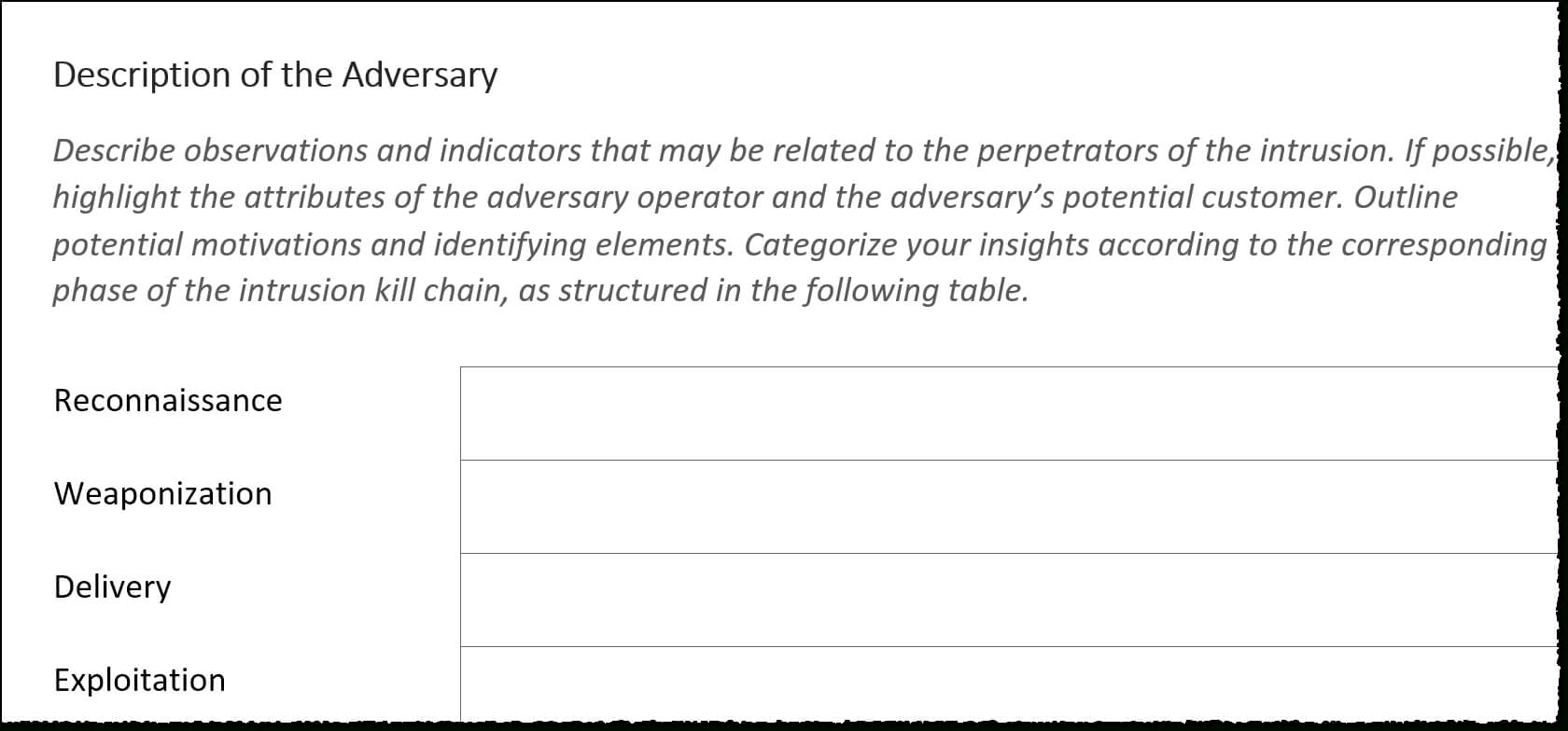 Report Template For Threat Intelligence And Incident Response Intended For Ir Report Template