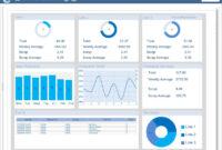 Report Templates And Sample Report Gallery – Dream Report regarding Reliability Report Template