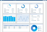 Report Templates And Sample Report Gallery – Dream Report within Trend Analysis Report Template