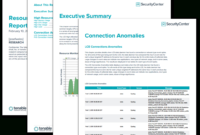 Resource Monitoring Report – Sc Report Template | Tenable® intended for Compliance Monitoring Report Template