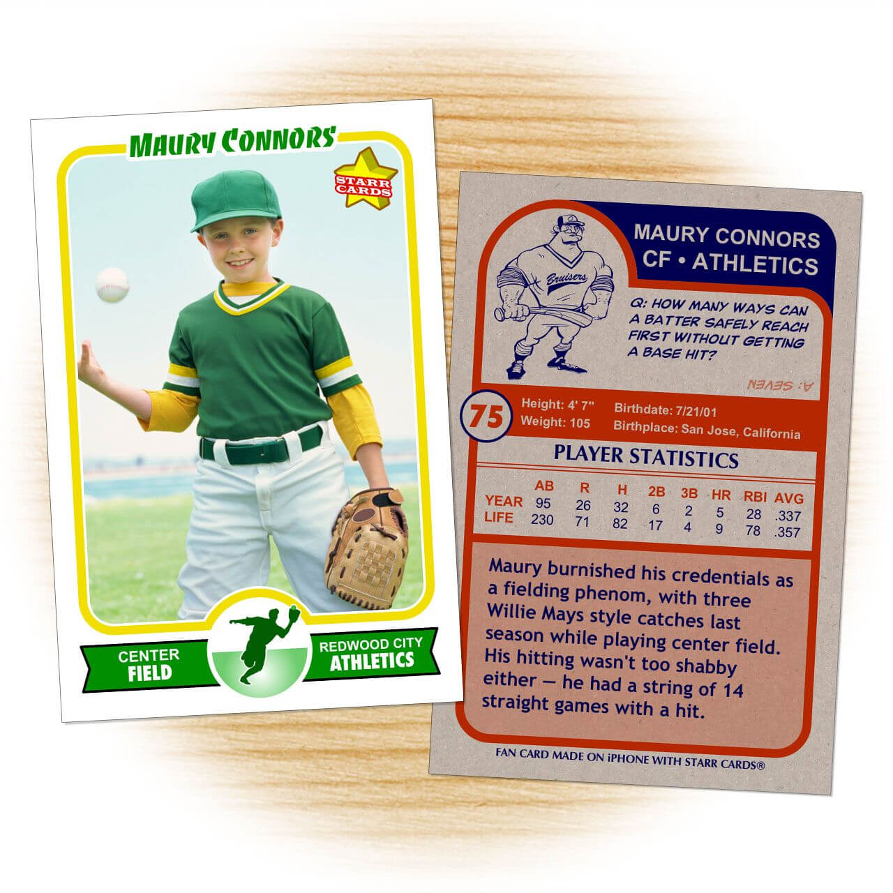 Retro 75 Series Is The Primary Custom Baseball Card Design Within Custom Baseball Cards Template