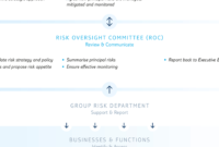 Risk Report regarding Monthly Health And Safety Report Template