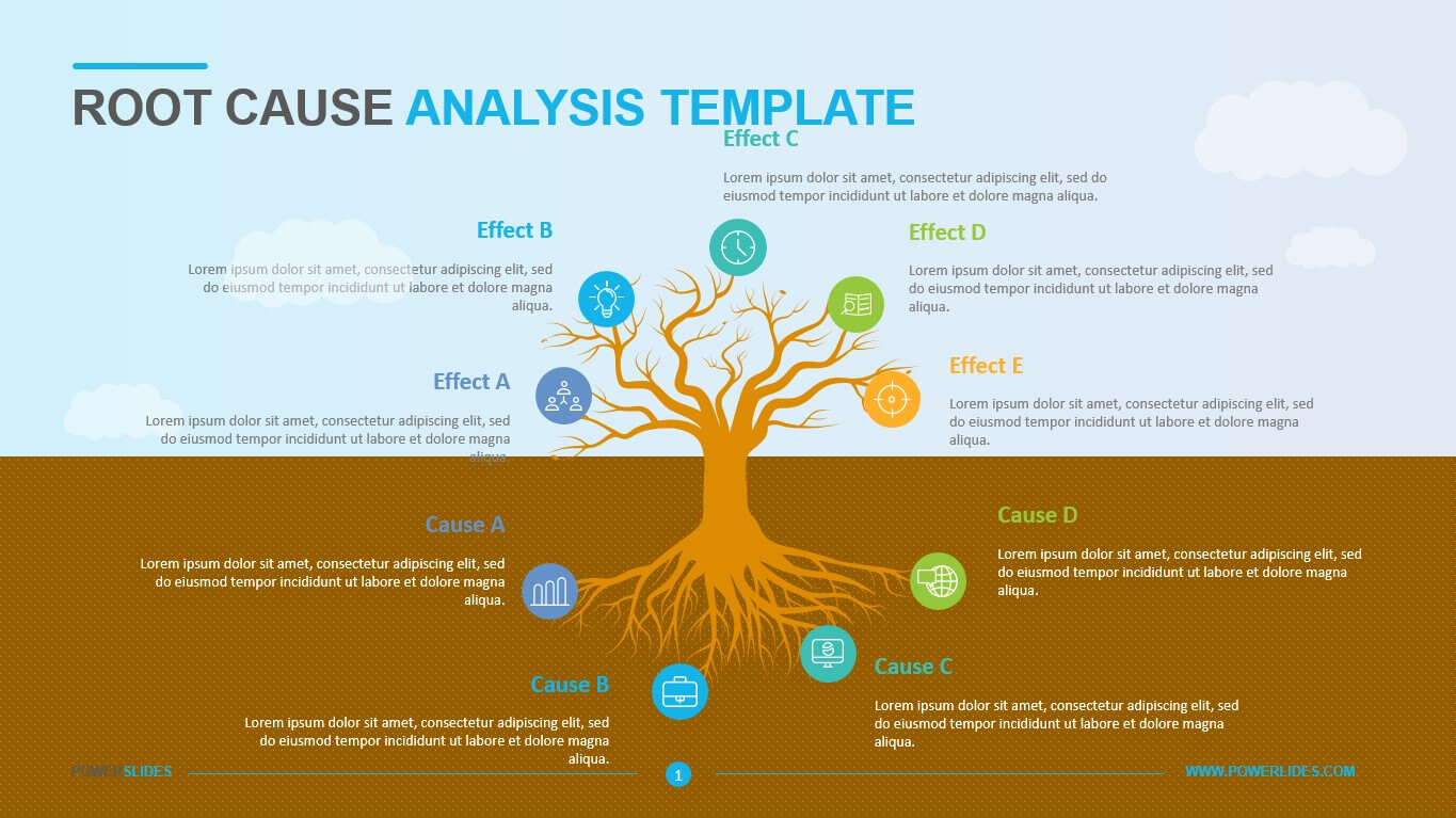 Root Cause Analysis Template - Powerslides in Root Cause Analysis Template Powerpoint