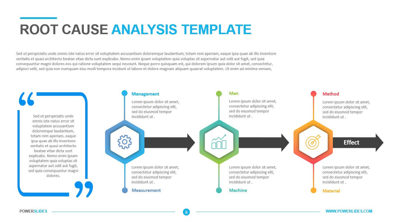 Root Cause Analysis Template - Powerslides with Root Cause Analysis Template Powerpoint