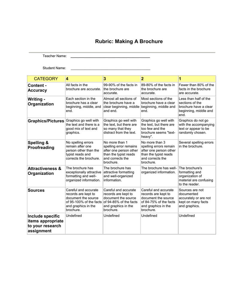 Rubric: Making A Brochure Category 4 3 intended for Brochure Rubric Template