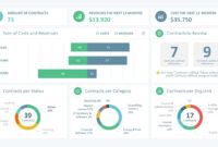 Sales Manager Powerpoint Dashboard pertaining to Powerpoint Dashboard Template Free