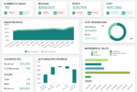 Sales Report Examples & Templates For Daily, Weekly, Monthly with Sales Manager Monthly Report Templates