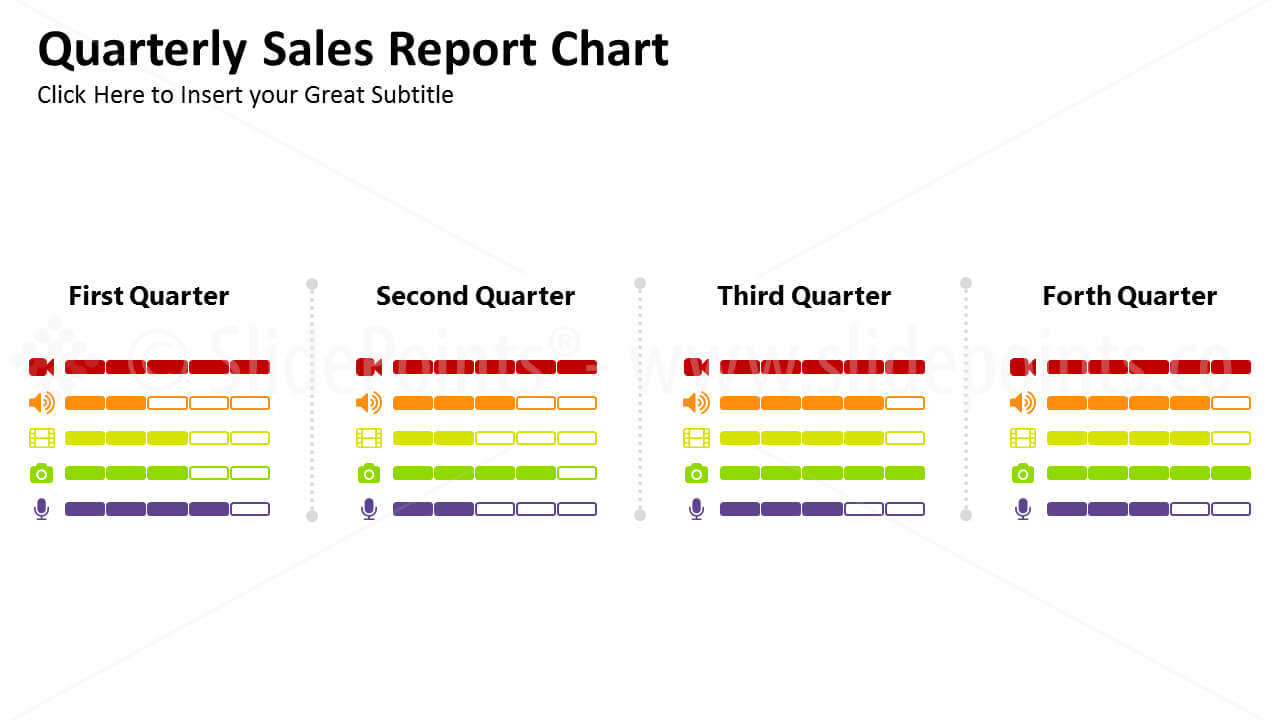 Sales Report Powerpoint for Sales Report Template Powerpoint