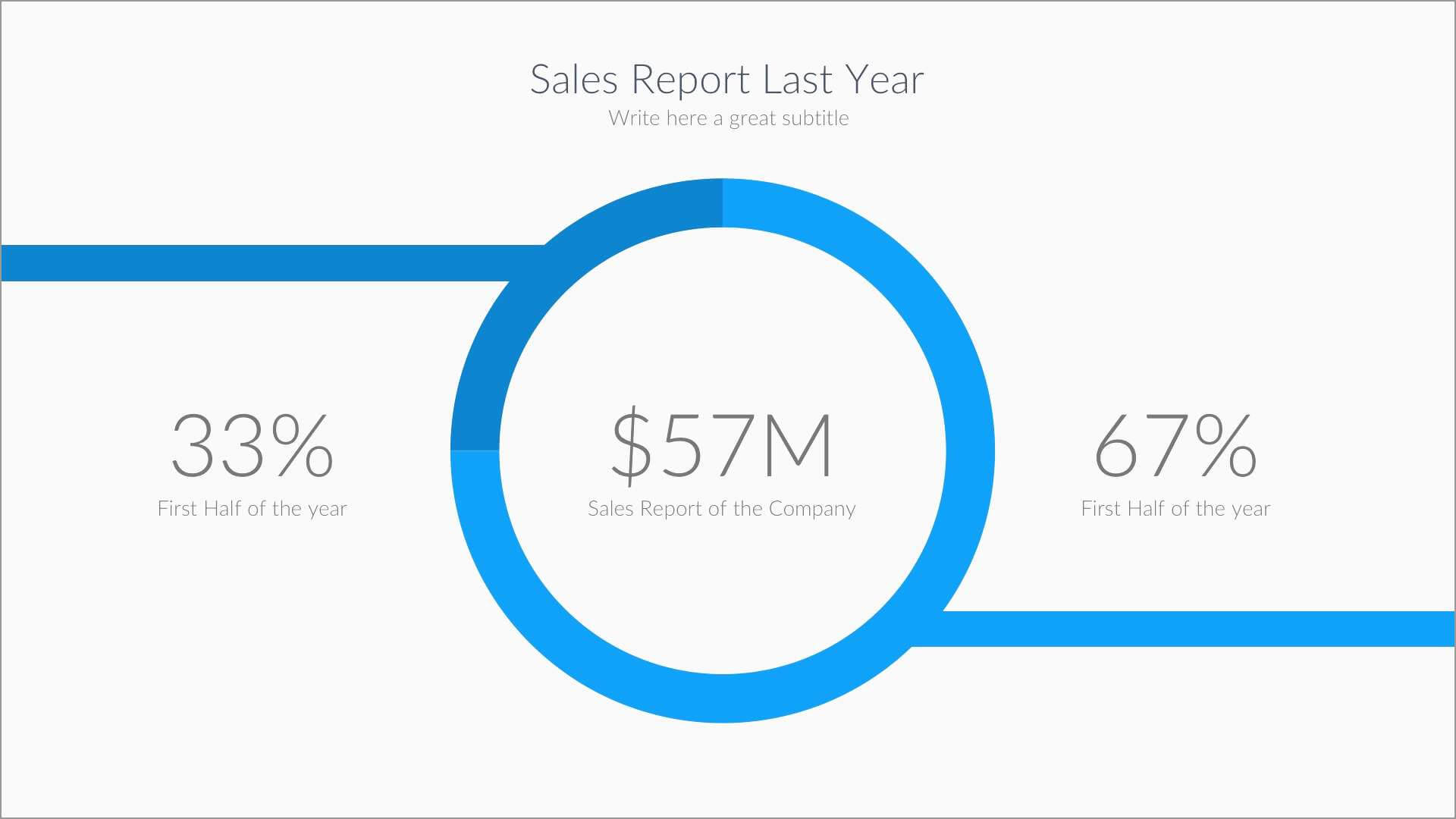 Sales Report Template Powerpoint Sample Example Ppt Monthly pertaining to Monthly Report Template Ppt