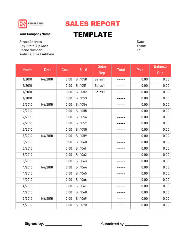 Sales Report Templates – 10+ Monthly And Weekly Sales Report intended for Daily Sales Report Template Excel Free