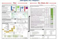 Sample A3 Report Plan Do, Inside A3 Report Template