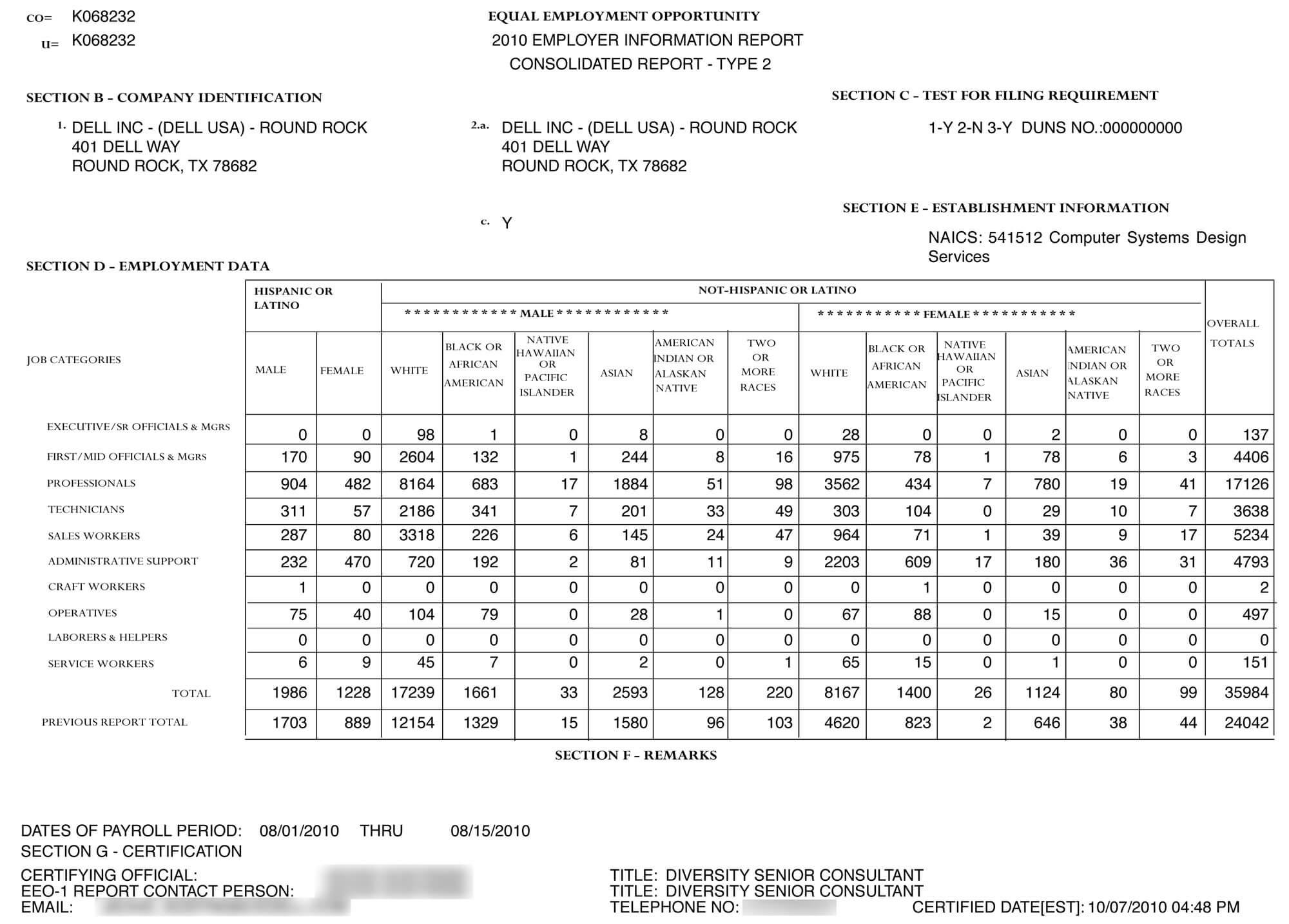 Sample Form Eeo 1 | Word Online Template Cv (Resume) For Eeo 1 Report Template