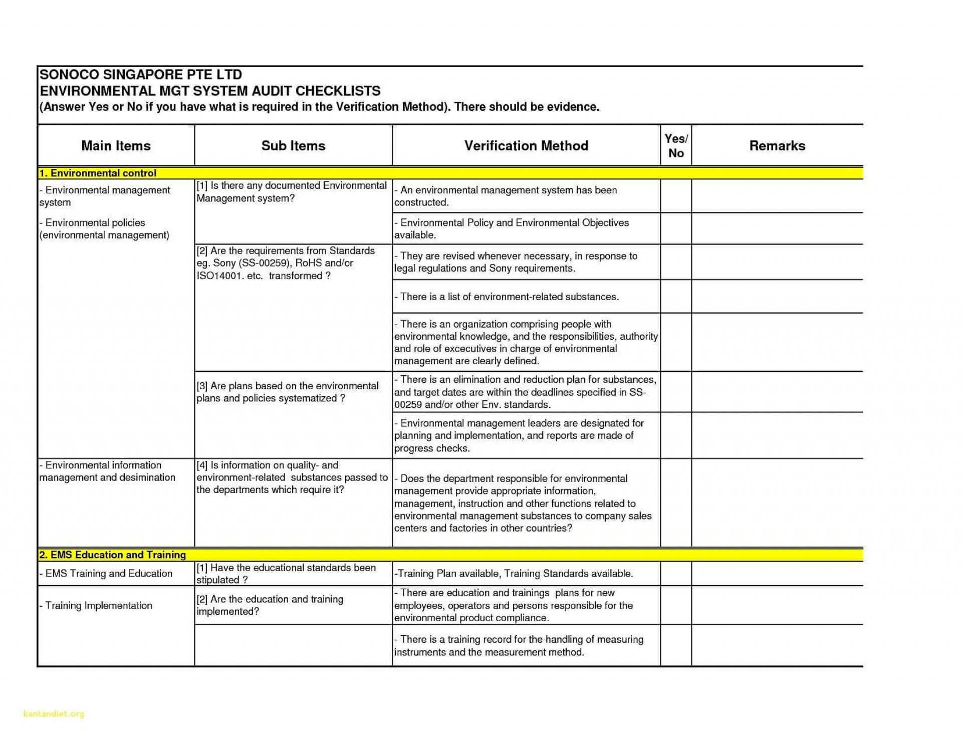 Sample Hr Audit Report Template - Atlantaauctionco In Sample Hr Audit Report Template