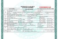 San Francisco Birth Certificate Template   Birth Certificate inside Editable Birth Certificate Template