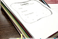 """Sandwich Book Report"""" Template For A Book About A Famous inside Sandwich Book Report Printable Template"""