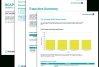 Scap Audit Report – Sc Report Template | Tenable® for Security Audit Report Template
