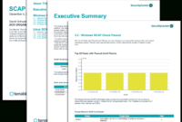 Scap Audit Report – Sc Report Template | Tenable® with regard to Data Center Audit Report Template